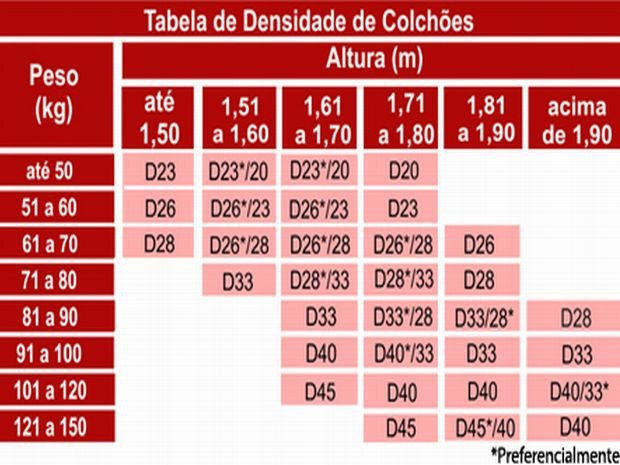 tabela_colchao