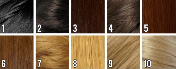 tabela-cores-cabelo1
