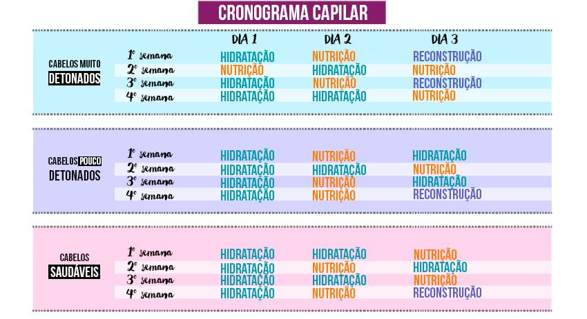 cronograma-capilar-rotina-850x463