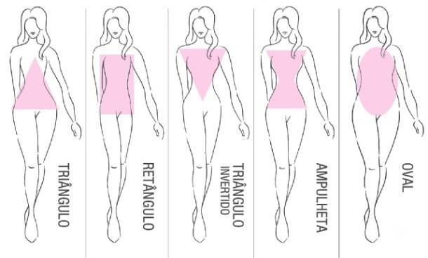 O Biquini Ideal Para O Seu Tipo De Corpo Fabiana Scaranzi